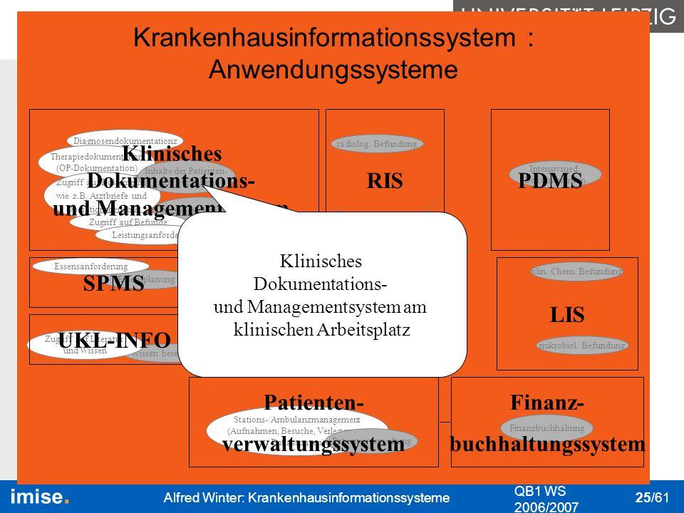 Bedeutung I&K-Technik Das KIS Nutzung des KIS Datenschutz & Datensicher- heit QB1 WS 2006/2007 Alfred Winter: Krankenhausinformationssysteme 25/61 kli