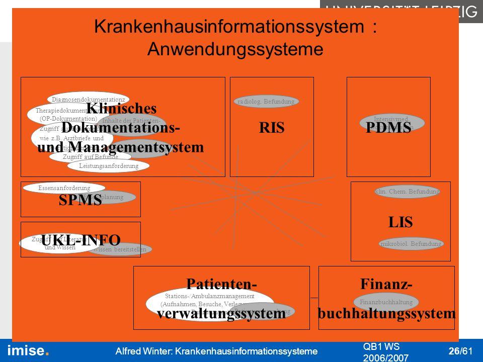 Bedeutung I&K-Technik Das KIS Nutzung des KIS Datenschutz & Datensicher- heit QB1 WS 2006/2007 Alfred Winter: Krankenhausinformationssysteme 26/61 kli