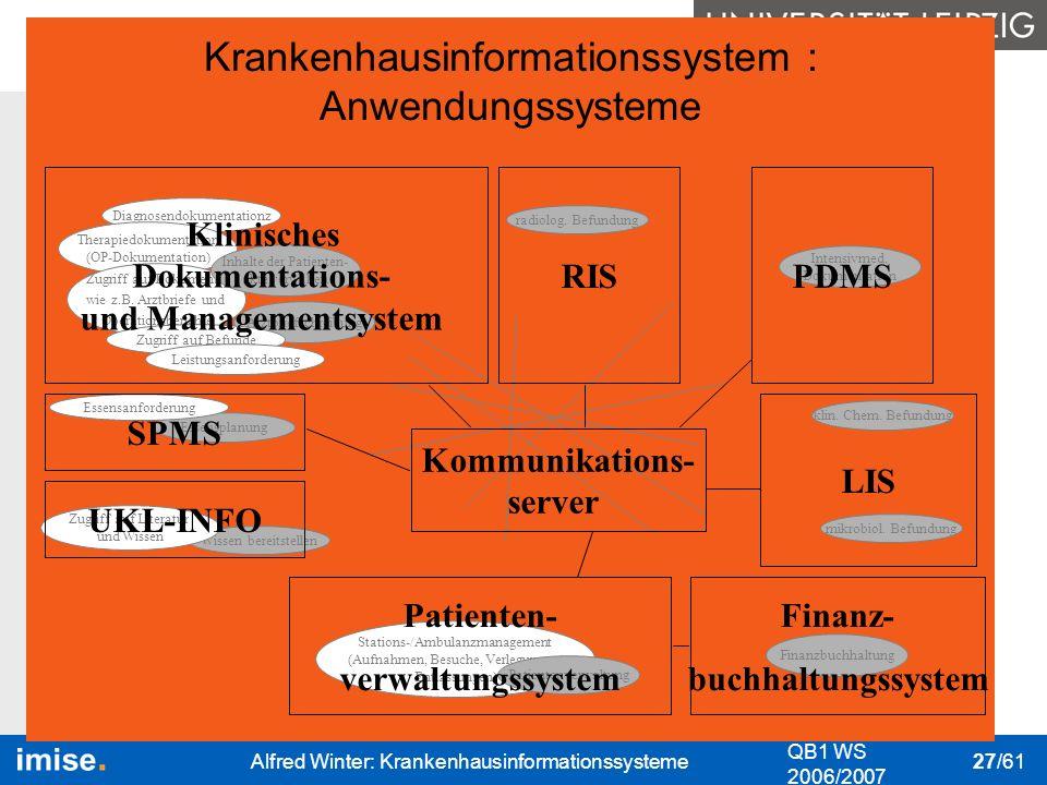Bedeutung I&K-Technik Das KIS Nutzung des KIS Datenschutz & Datensicher- heit QB1 WS 2006/2007 Alfred Winter: Krankenhausinformationssysteme 27/61 kli