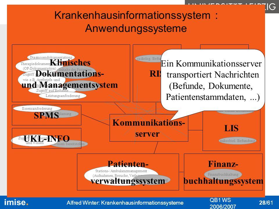Bedeutung I&K-Technik Das KIS Nutzung des KIS Datenschutz & Datensicher- heit QB1 WS 2006/2007 Alfred Winter: Krankenhausinformationssysteme 28/61 kli