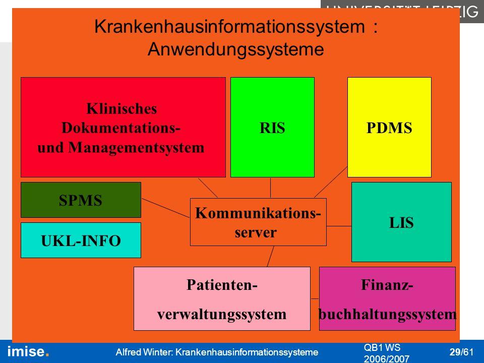 Bedeutung I&K-Technik Das KIS Nutzung des KIS Datenschutz & Datensicher- heit QB1 WS 2006/2007 Alfred Winter: Krankenhausinformationssysteme 29/61 Pat