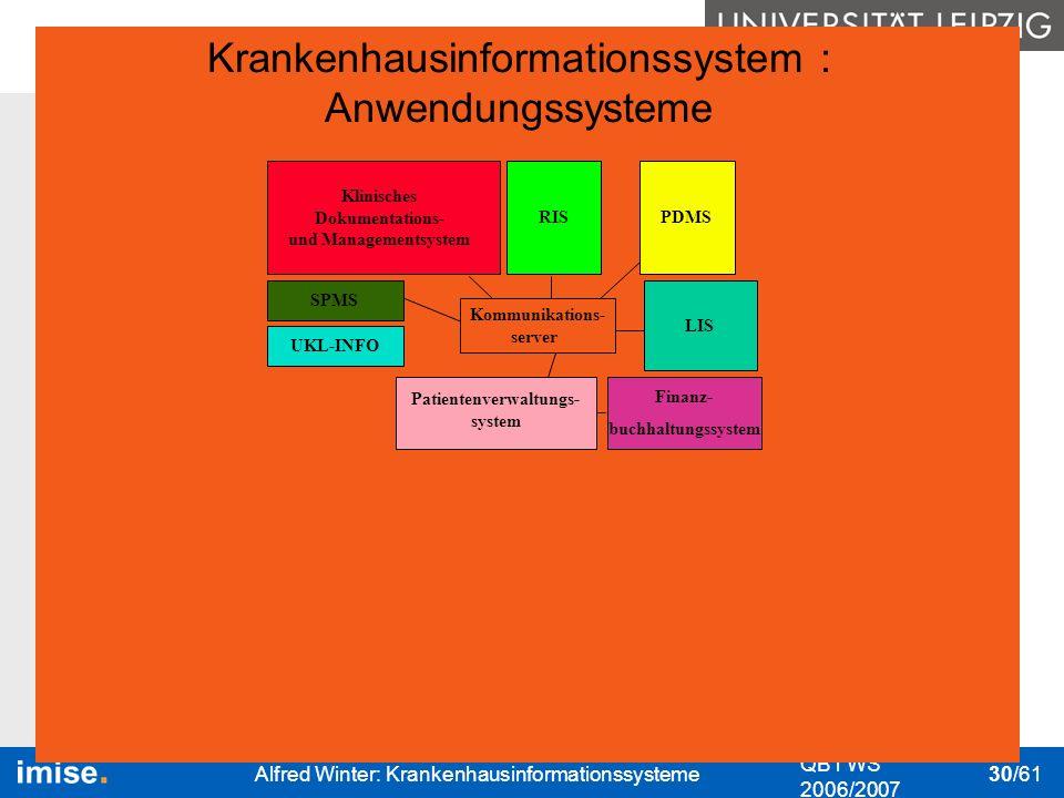 Bedeutung I&K-Technik Das KIS Nutzung des KIS Datenschutz & Datensicher- heit QB1 WS 2006/2007 Alfred Winter: Krankenhausinformationssysteme 30/61 Pat