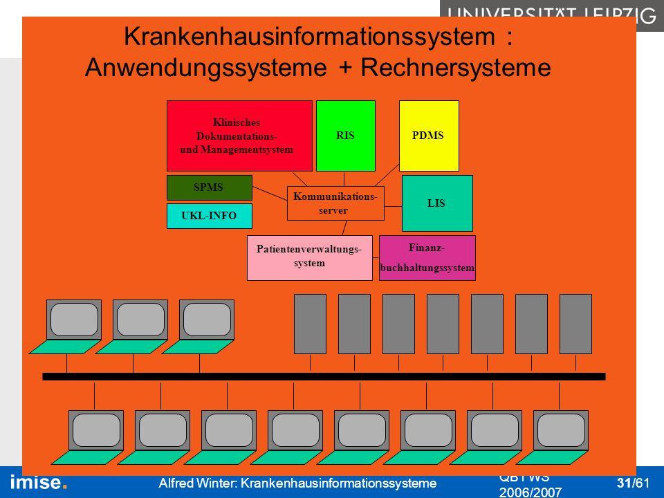 Bedeutung I&K-Technik Das KIS Nutzung des KIS Datenschutz & Datensicher- heit QB1 WS 2006/2007 Alfred Winter: Krankenhausinformationssysteme 31/61 Kra
