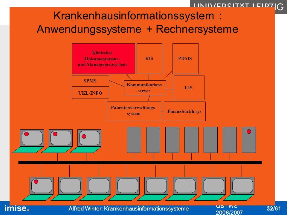 Bedeutung I&K-Technik Das KIS Nutzung des KIS Datenschutz & Datensicher- heit QB1 WS 2006/2007 Alfred Winter: Krankenhausinformationssysteme 32/61 Kra