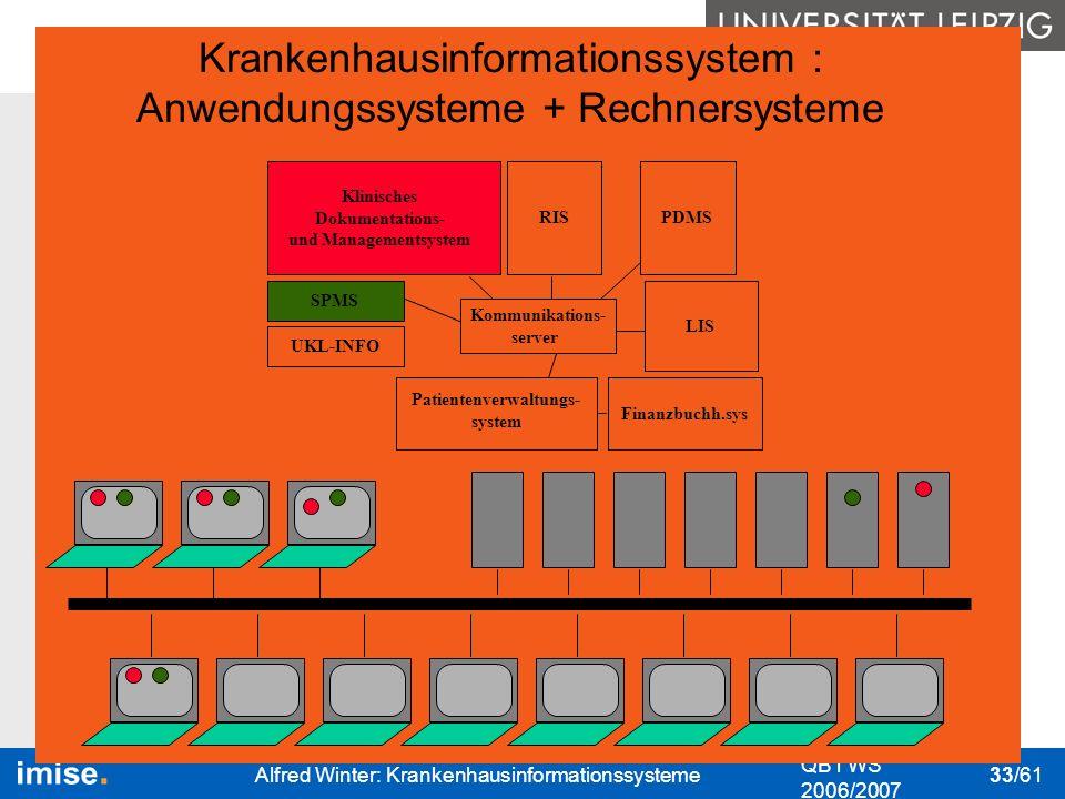 Bedeutung I&K-Technik Das KIS Nutzung des KIS Datenschutz & Datensicher- heit QB1 WS 2006/2007 Alfred Winter: Krankenhausinformationssysteme 33/61 Kra