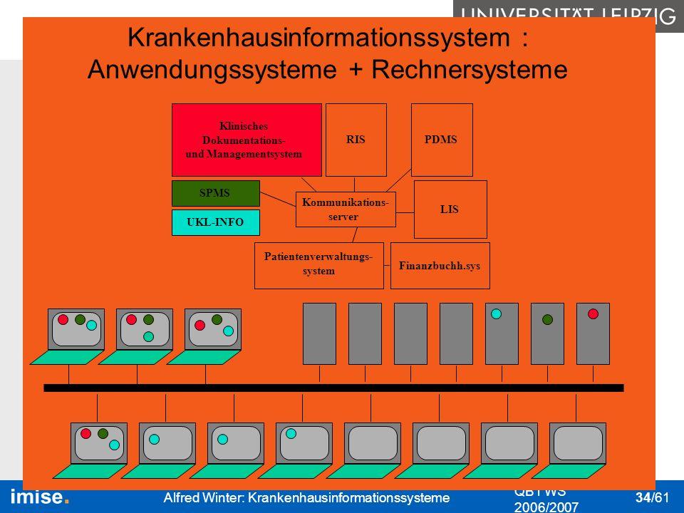 Bedeutung I&K-Technik Das KIS Nutzung des KIS Datenschutz & Datensicher- heit QB1 WS 2006/2007 Alfred Winter: Krankenhausinformationssysteme 34/61 Kra