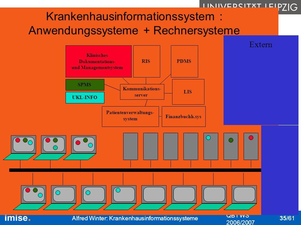 Bedeutung I&K-Technik Das KIS Nutzung des KIS Datenschutz & Datensicher- heit QB1 WS 2006/2007 Alfred Winter: Krankenhausinformationssysteme 35/61 Kra
