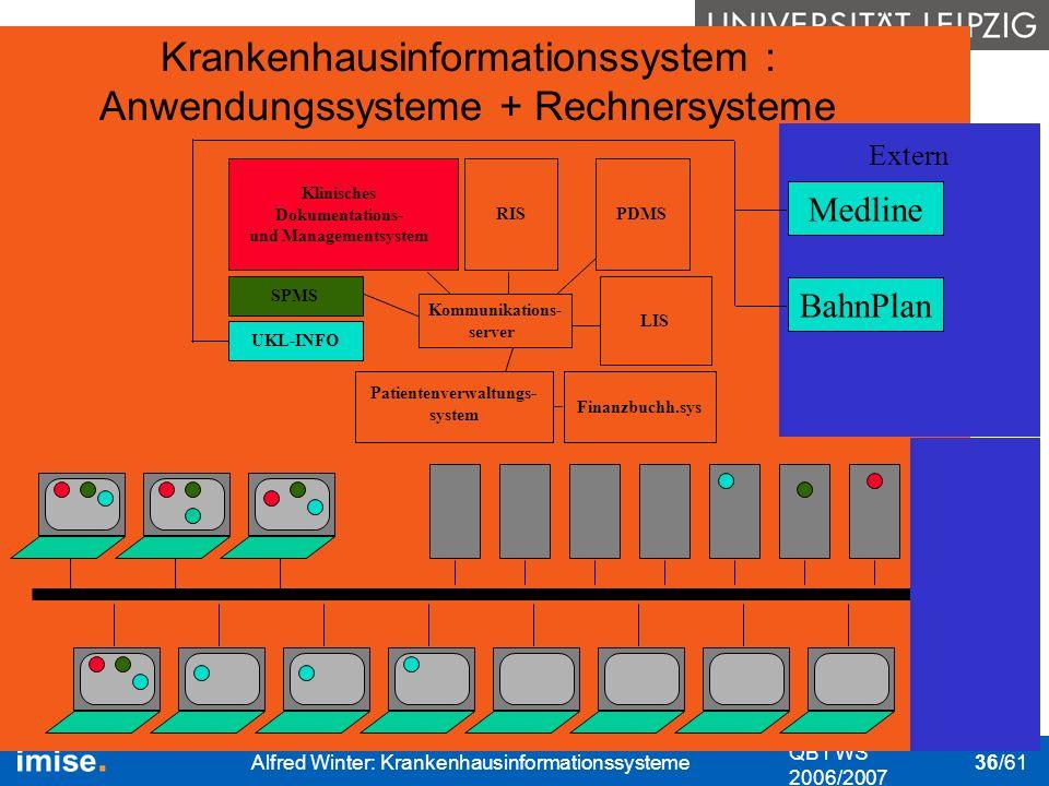 Bedeutung I&K-Technik Das KIS Nutzung des KIS Datenschutz & Datensicher- heit QB1 WS 2006/2007 Alfred Winter: Krankenhausinformationssysteme 36/61 Kra
