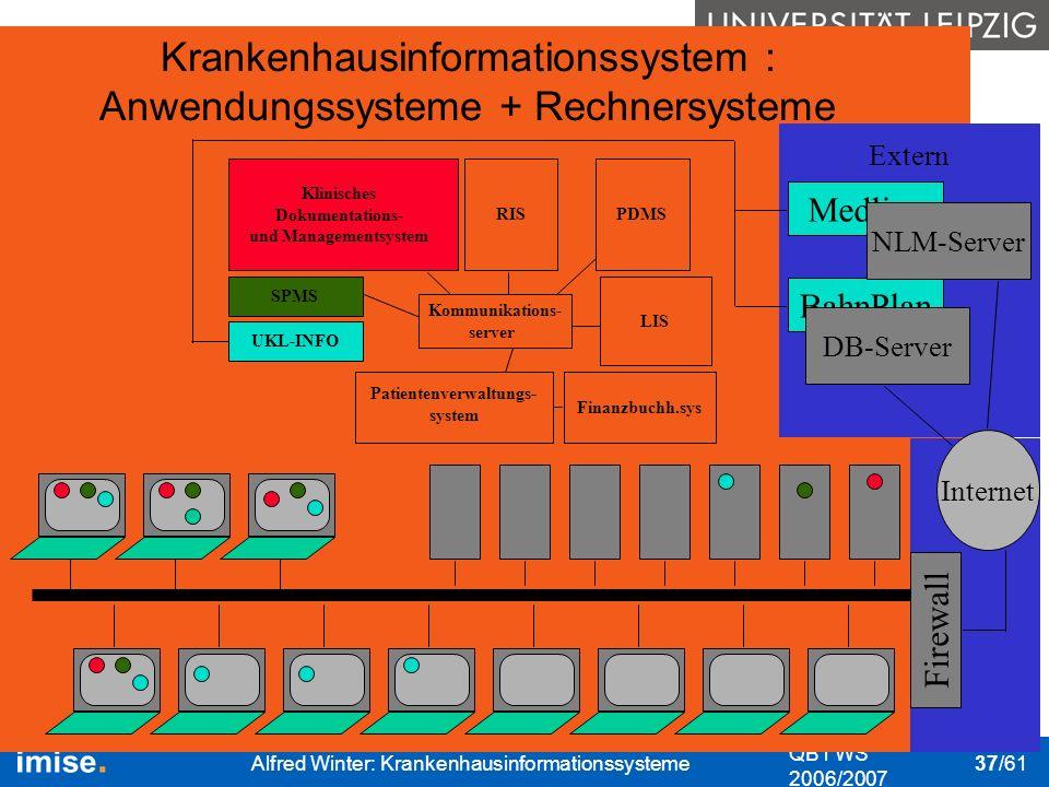 Bedeutung I&K-Technik Das KIS Nutzung des KIS Datenschutz & Datensicher- heit QB1 WS 2006/2007 Alfred Winter: Krankenhausinformationssysteme 37/61 Kra