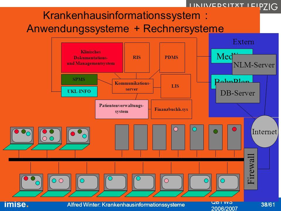 Bedeutung I&K-Technik Das KIS Nutzung des KIS Datenschutz & Datensicher- heit QB1 WS 2006/2007 Alfred Winter: Krankenhausinformationssysteme 38/61 Kra