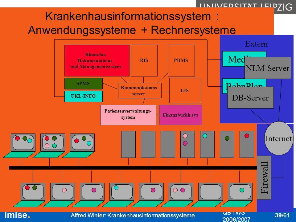 Bedeutung I&K-Technik Das KIS Nutzung des KIS Datenschutz & Datensicher- heit QB1 WS 2006/2007 Alfred Winter: Krankenhausinformationssysteme 39/61 Kra