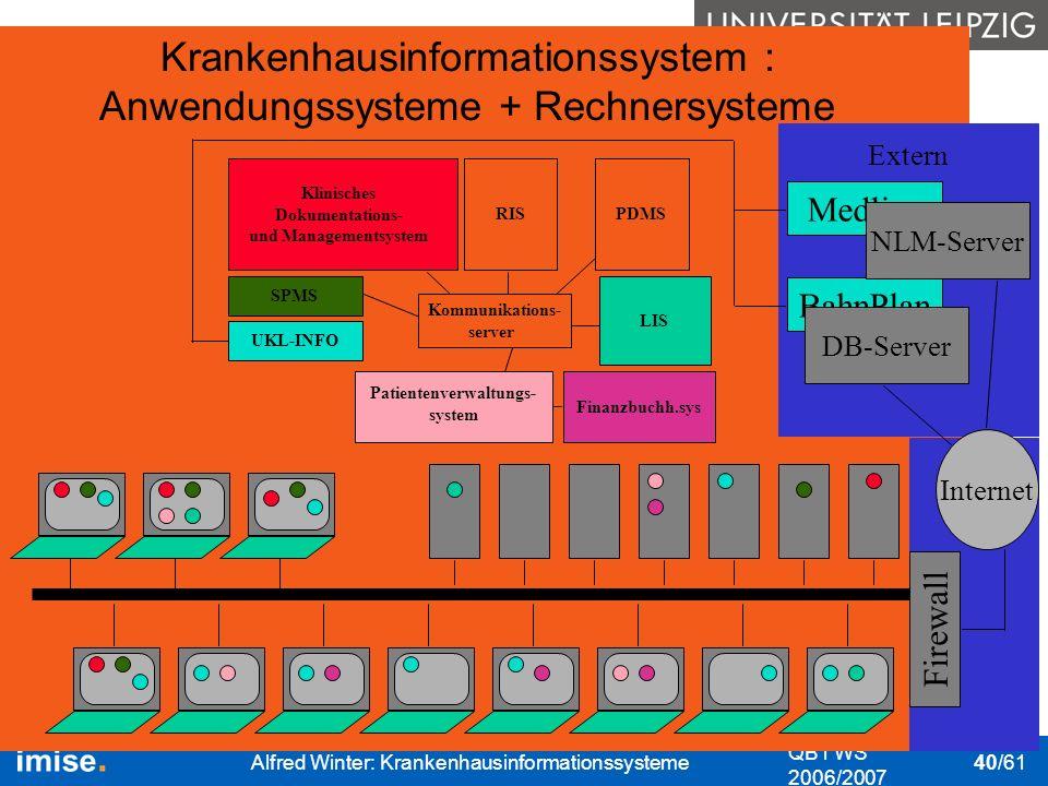 Bedeutung I&K-Technik Das KIS Nutzung des KIS Datenschutz & Datensicher- heit QB1 WS 2006/2007 Alfred Winter: Krankenhausinformationssysteme 40/61 Kra