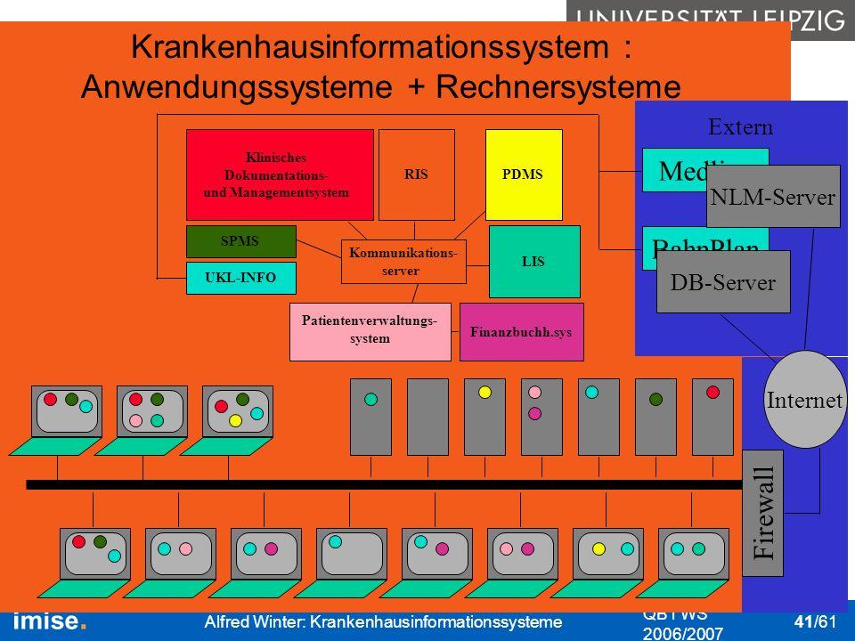Bedeutung I&K-Technik Das KIS Nutzung des KIS Datenschutz & Datensicher- heit QB1 WS 2006/2007 Alfred Winter: Krankenhausinformationssysteme 41/61 Kra