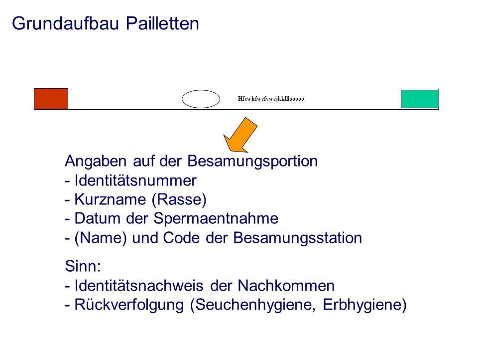 Grundaufbau Pailletten Hfewhfwefvwejkklllooooo Angaben auf der Besamungsportion - Identitätsnummer - Kurzname (Rasse) - Datum der Spermaentnahme - (Name) und Code der Besamungsstation Sinn: - Identitätsnachweis der Nachkommen - Rückverfolgung (Seuchenhygiene, Erbhygiene)