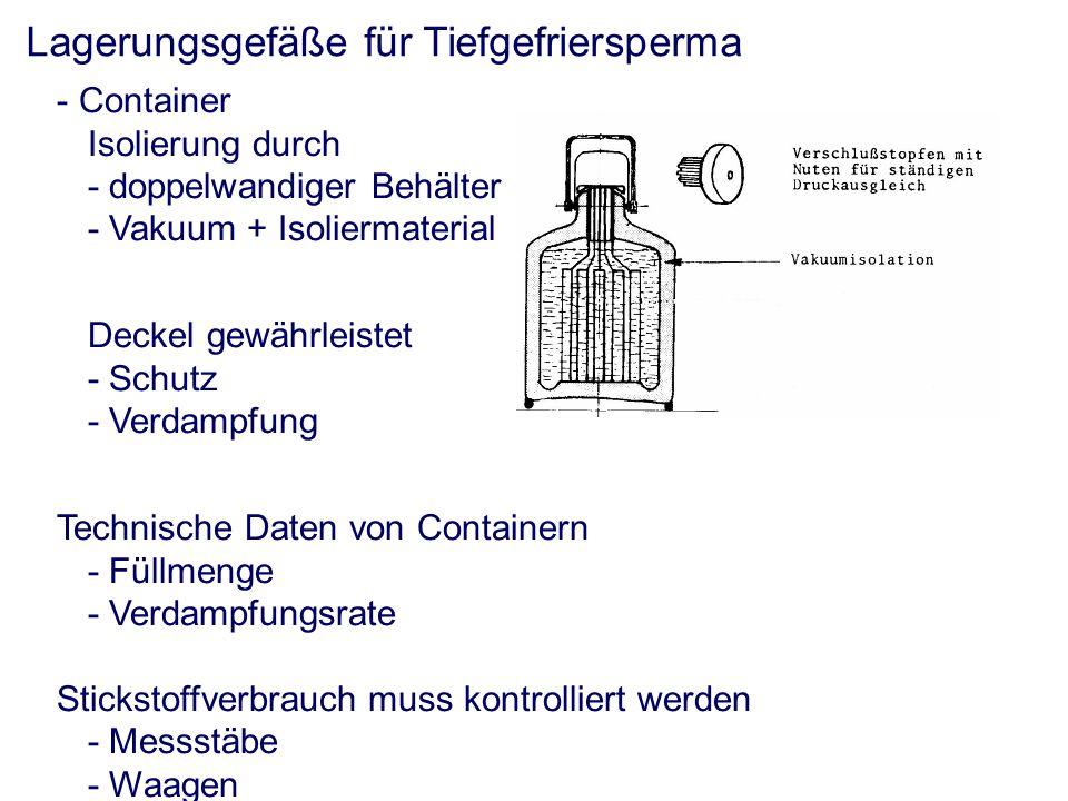 Lagerungsgefäße für Tiefgefriersperma - Container Isolierung durch - doppelwandiger Behälter - Vakuum + Isoliermaterial Deckel gewährleistet - Schutz - Verdampfung Technische Daten von Containern - Füllmenge - Verdampfungsrate Stickstoffverbrauch muss kontrolliert werden - Messstäbe - Waagen
