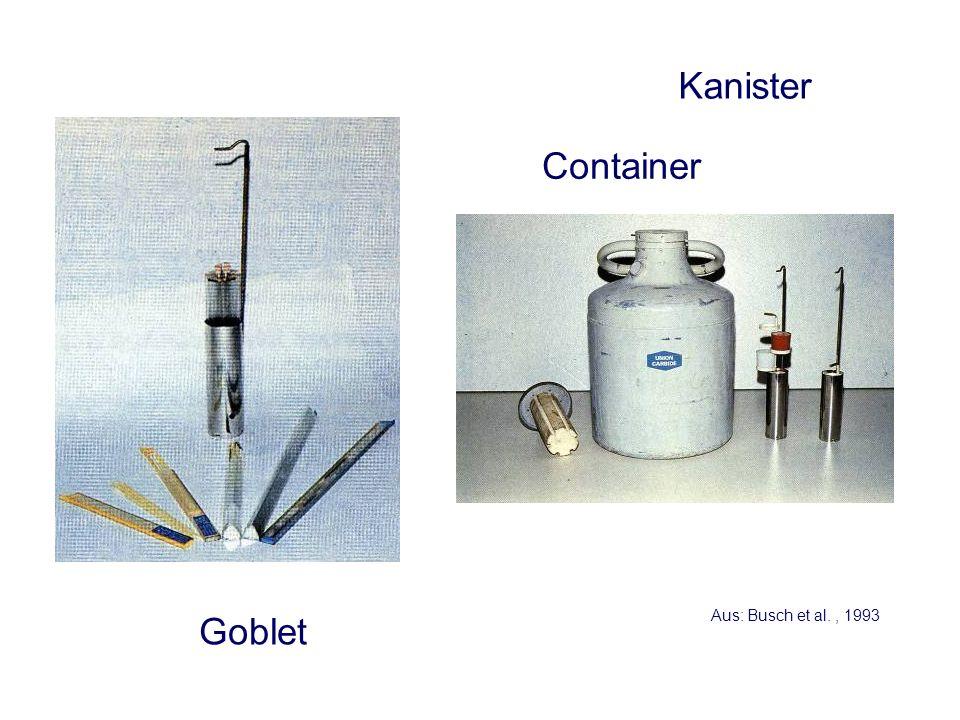 Aus: Busch et al., 1993 Container Kanister Goblet