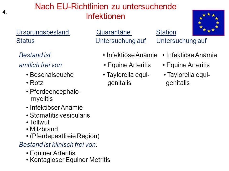 Nach EU-Richtlinien zu untersuchende Infektionen Ursprungsbestand Quarantäne Station Status Untersuchung auf Untersuchung auf Bestand ist Infektiöse A