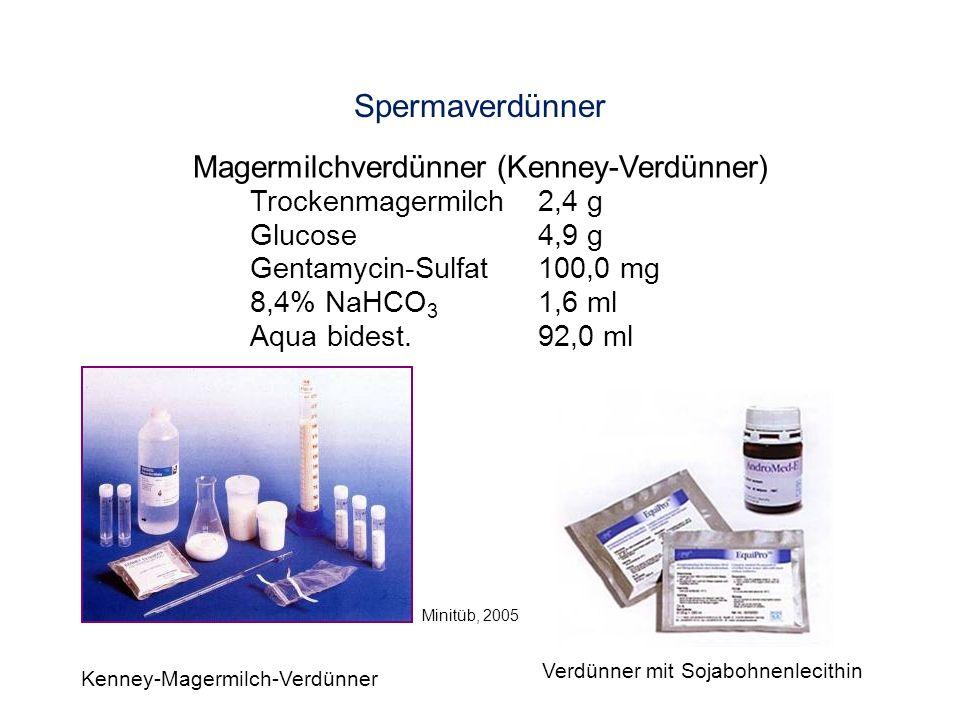 Spermaverdünner Magermilchverdünner (Kenney-Verdünner) Trockenmagermilch2,4 g Glucose4,9 g Gentamycin-Sulfat100,0 mg 8,4% NaHCO 3 1,6 ml Aqua bidest.9