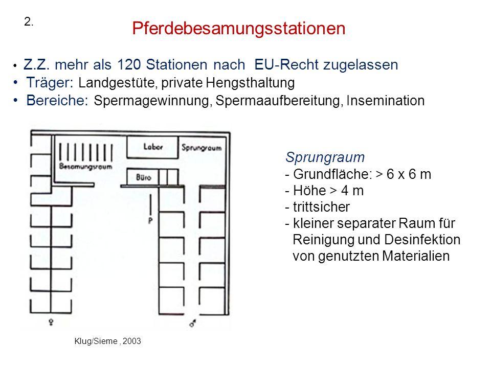 Pferdebesamungsstationen Z.Z. mehr als 120 Stationen nach EU-Recht zugelassen Träger: Landgestüte, private Hengsthaltung Bereiche: Spermagewinnung, Sp