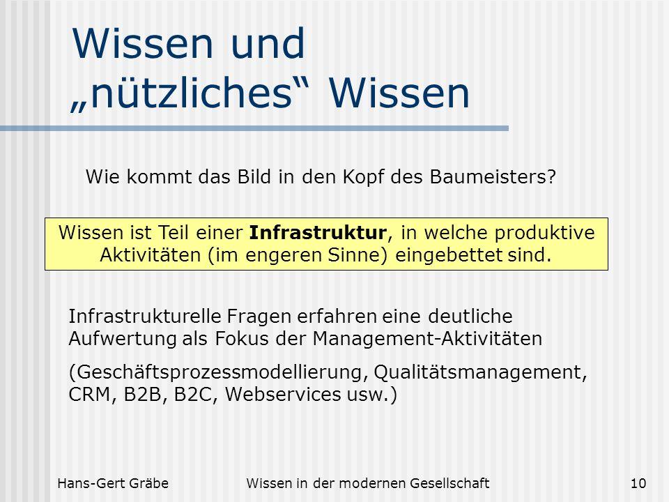 Hans-Gert GräbeWissen in der modernen Gesellschaft10 Wissen und nützliches Wissen Wie kommt das Bild in den Kopf des Baumeisters? Wissen ist Teil eine