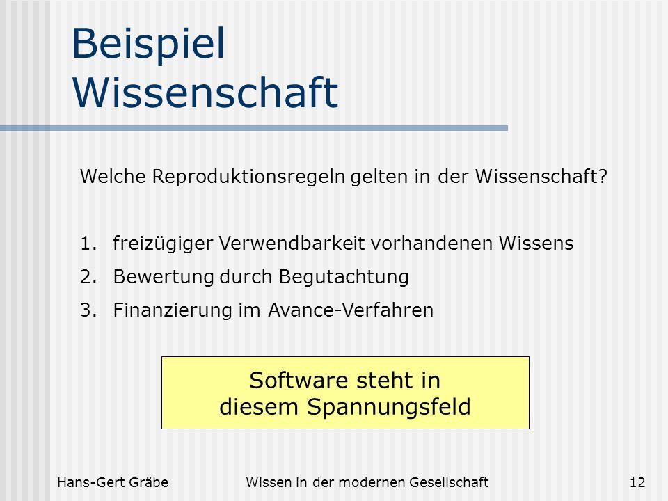 Hans-Gert GräbeWissen in der modernen Gesellschaft12 Beispiel Wissenschaft Welche Reproduktionsregeln gelten in der Wissenschaft? 1.freizügiger Verwen