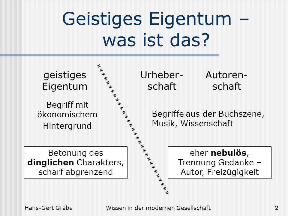 Hans-Gert GräbeWissen in der modernen Gesellschaft2 Geistiges Eigentum – was ist das? geistiges Eigentum Urheber- schaft Autoren- schaft Begriff mit ö