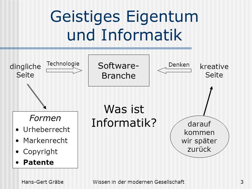 Hans-Gert GräbeWissen in der modernen Gesellschaft3 Geistiges Eigentum und Informatik Software- Branche dingliche Seite Technologie kreative Seite Den