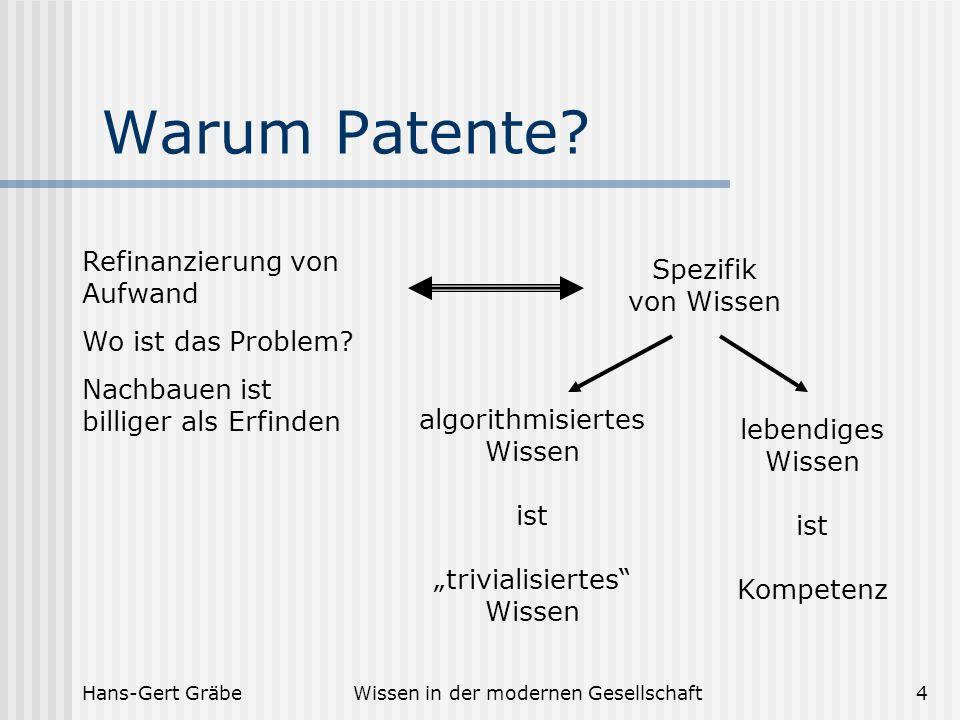 Hans-Gert GräbeWissen in der modernen Gesellschaft4 Warum Patente? Refinanzierung von Aufwand Wo ist das Problem? Nachbauen ist billiger als Erfinden