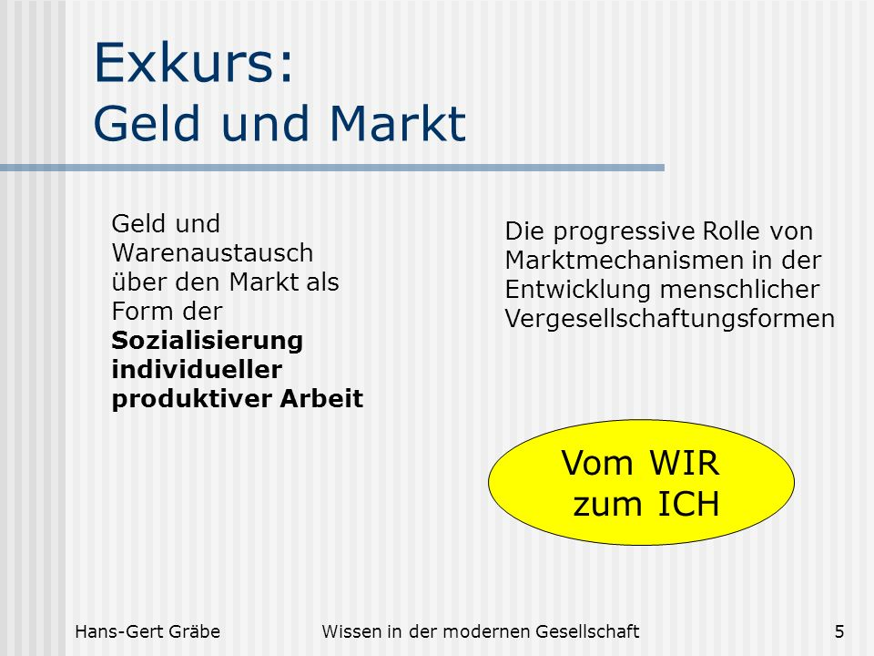 Hans-Gert GräbeWissen in der modernen Gesellschaft5 Exkurs: Geld und Markt Geld und Warenaustausch über den Markt als Form der Sozialisierung individu