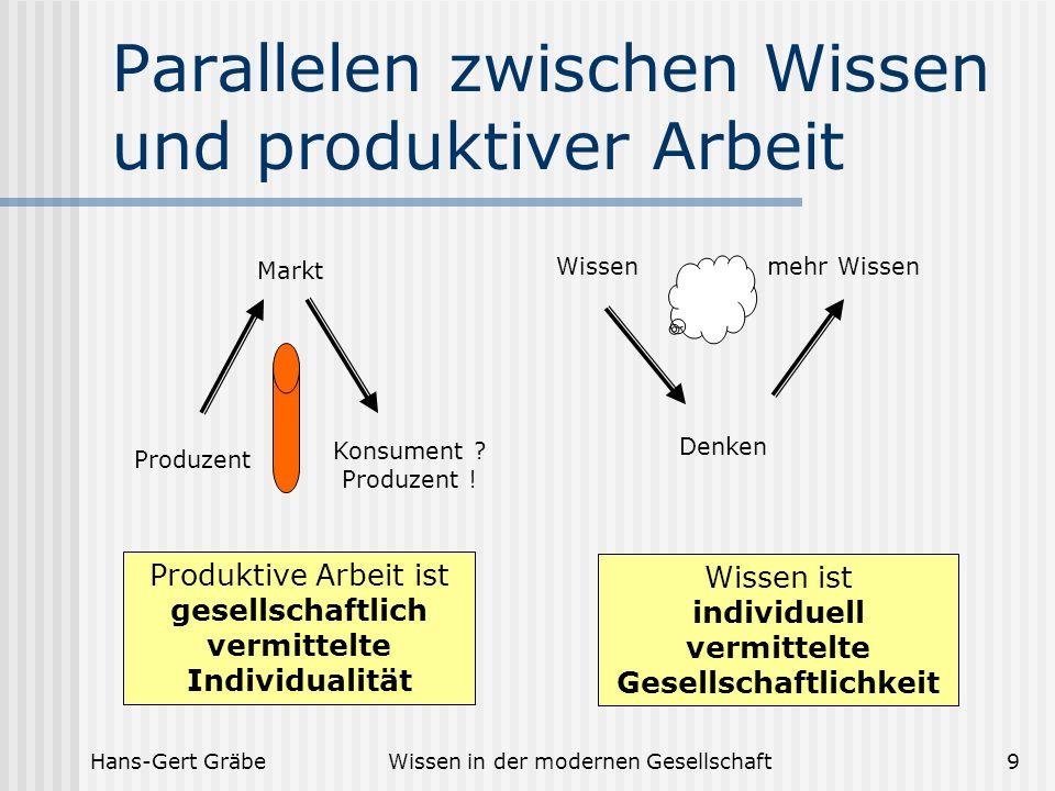 Hans-Gert GräbeWissen in der modernen Gesellschaft9 Parallelen zwischen Wissen und produktiver Arbeit Produktive Arbeit ist gesellschaftlich vermittel