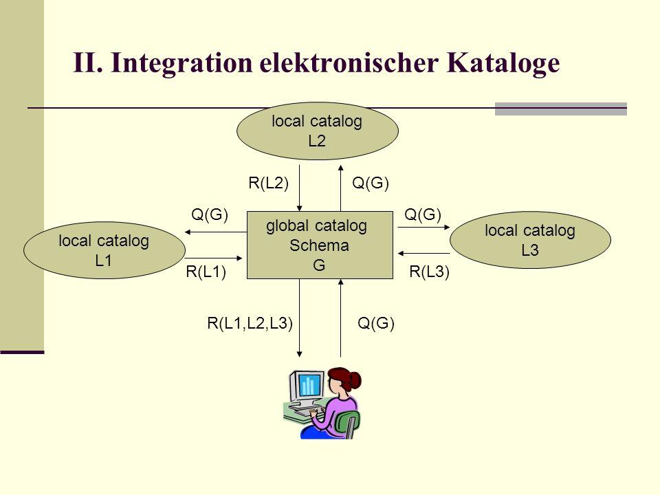II. Integration elektronischer Kataloge global catalog Schema G local catalog L2 local catalog L1 local catalog L3 Q(G) R(L3) R(L1,L2,L3) R(L1) R(L2)
