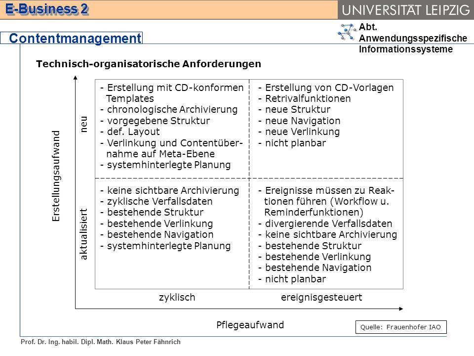 Abt. Anwendungsspezifische Informationssysteme Prof. Dr. Ing. habil. Dipl. Math. Klaus Peter Fähnrich E-Business 2 Contentmanagement Technisch-organis
