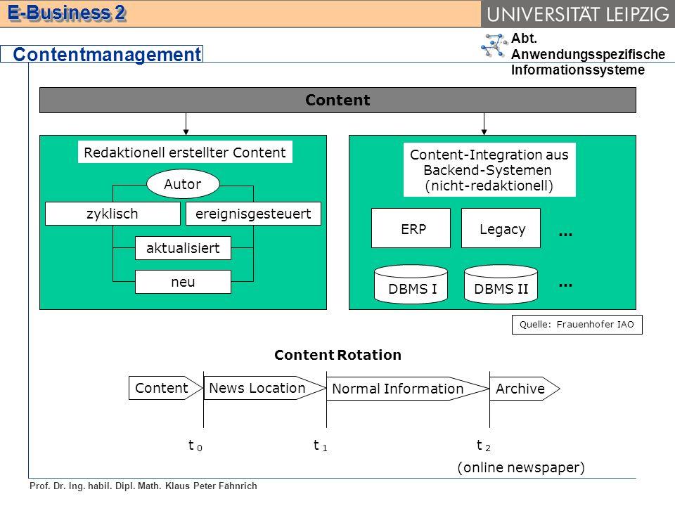Abt. Anwendungsspezifische Informationssysteme Prof. Dr. Ing. habil. Dipl. Math. Klaus Peter Fähnrich E-Business 2 Contentmanagement Content Redaktion