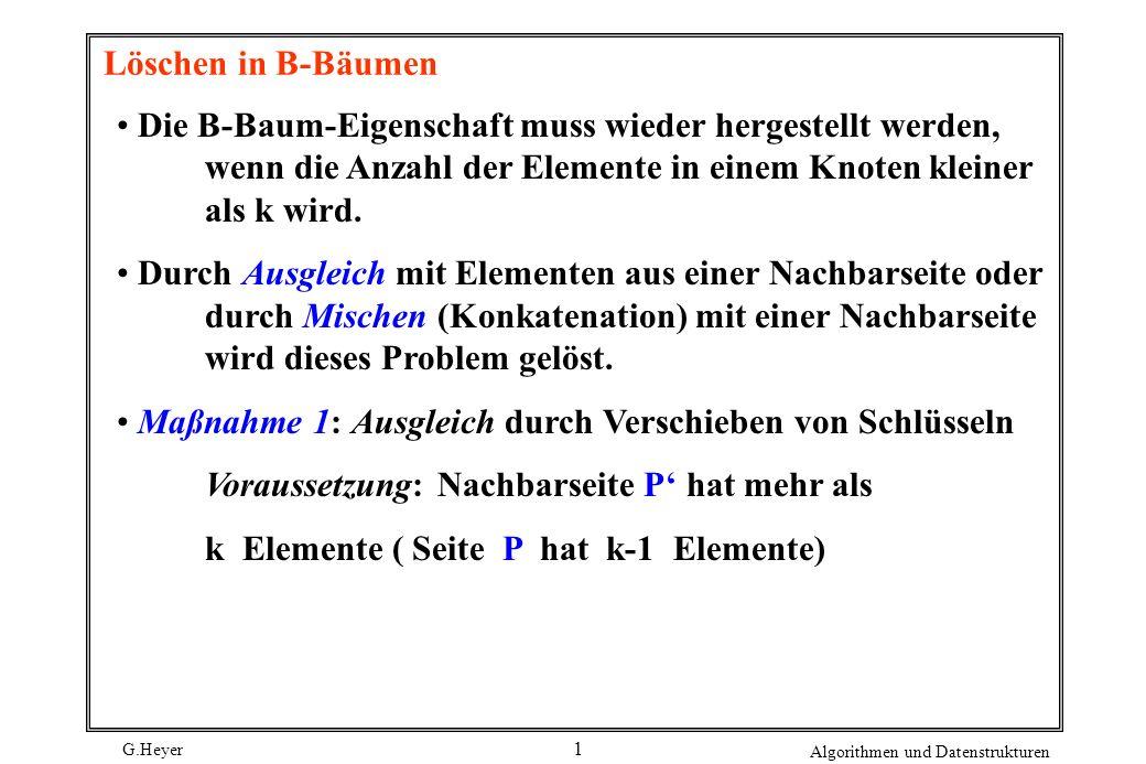 G.Heyer Algorithmen und Datenstrukturen 1 Löschen in B-Bäumen Die B-Baum-Eigenschaft muss wieder hergestellt werden, wenn die Anzahl der Elemente in e