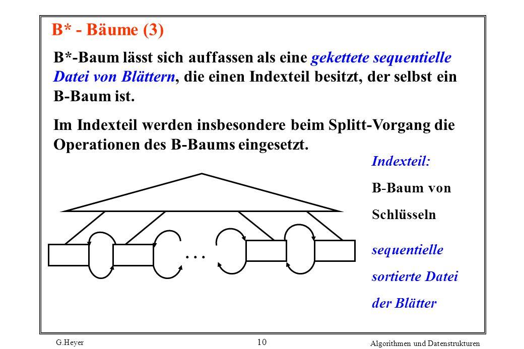 G.Heyer Algorithmen und Datenstrukturen 10 B* - Bäume (3) B*-Baum lässt sich auffassen als eine gekettete sequentielle Datei von Blättern, die einen I