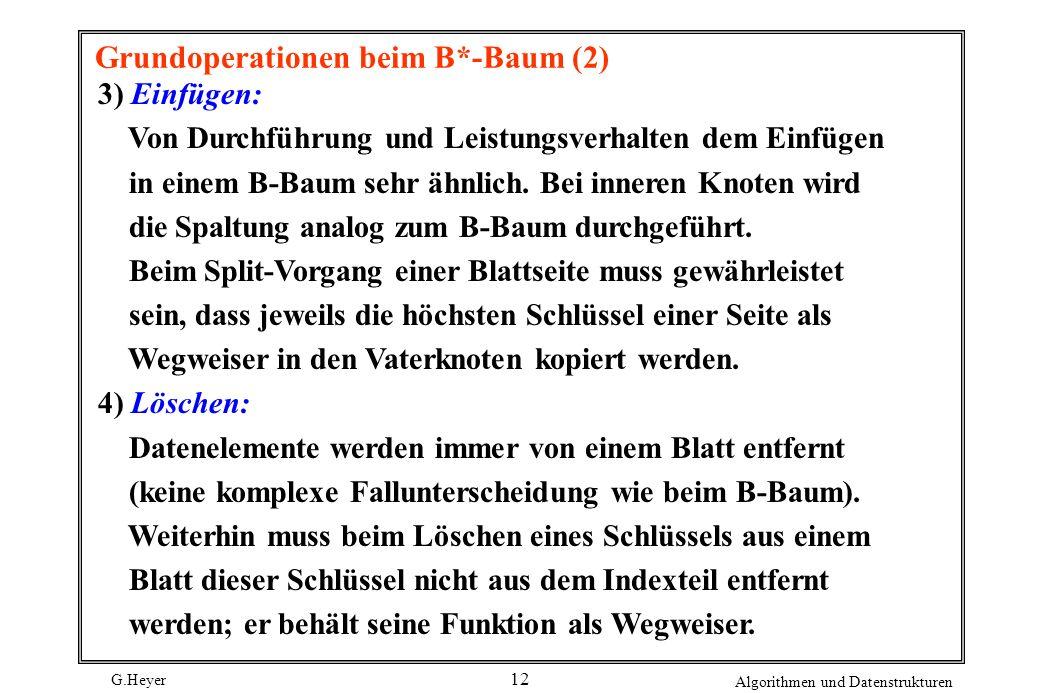 G.Heyer Algorithmen und Datenstrukturen 12 Grundoperationen beim B*-Baum (2) 3) Einfügen: Von Durchführung und Leistungsverhalten dem Einfügen in eine