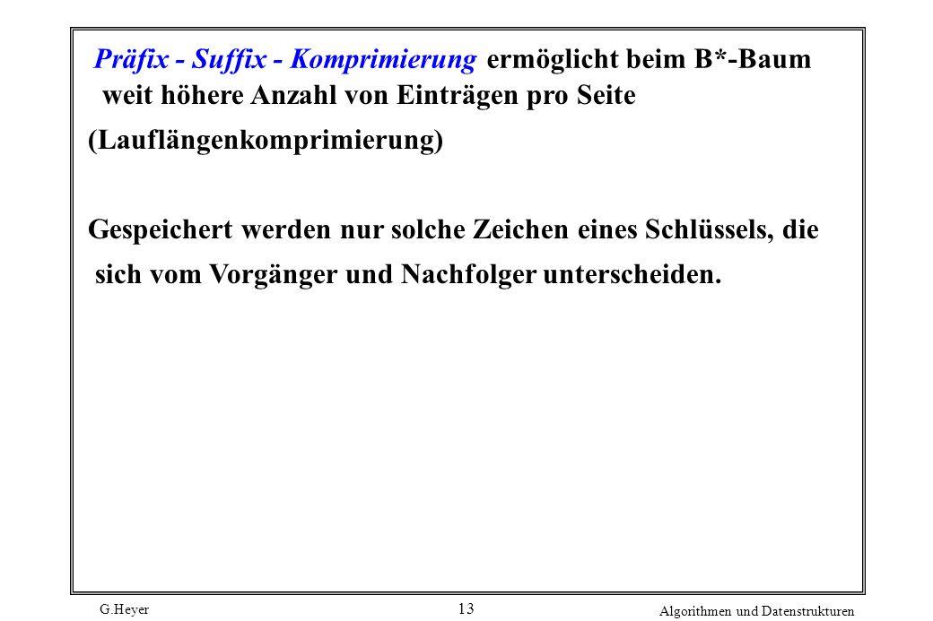 G.Heyer Algorithmen und Datenstrukturen 13 Präfix - Suffix - Komprimierung ermöglicht beim B*-Baum weit höhere Anzahl von Einträgen pro Seite (Lauflän