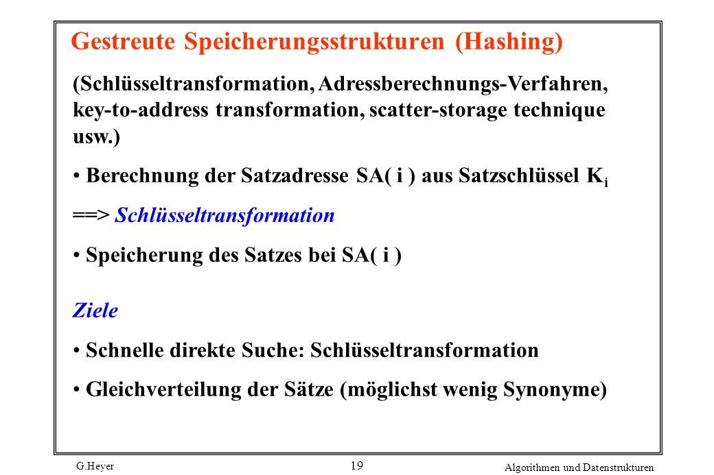 G.Heyer Algorithmen und Datenstrukturen 19 Gestreute Speicherungsstrukturen (Hashing) (Schlüsseltransformation, Adressberechnungs-Verfahren, key-to-ad