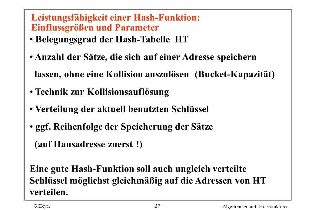 G.Heyer Algorithmen und Datenstrukturen 27 Leistungsfähigkeit einer Hash-Funktion: Einflussgrößen und Parameter Belegungsgrad der Hash-Tabelle HT Anza