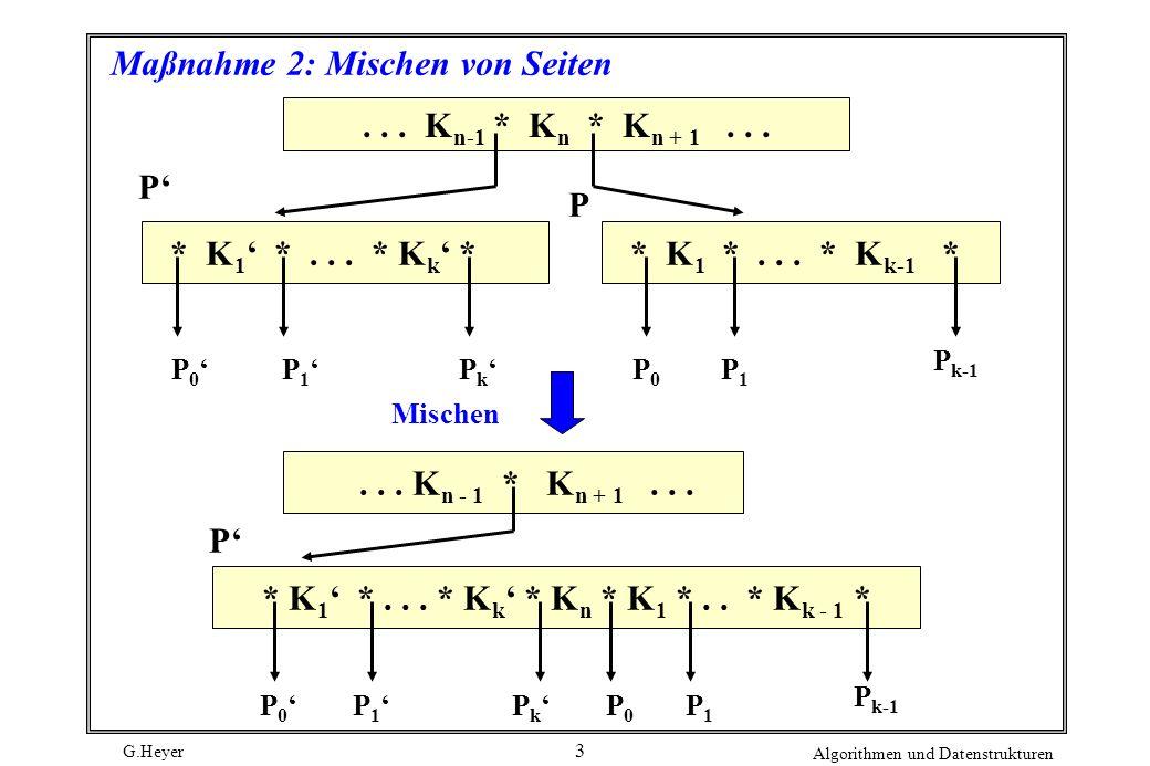 G.Heyer Algorithmen und Datenstrukturen 3 Maßnahme 2: Mischen von Seiten... K n-1 * K n * K n + 1... P * K 1 *... * K k * P 1 P 0 * K 1 *... * K k-1 *
