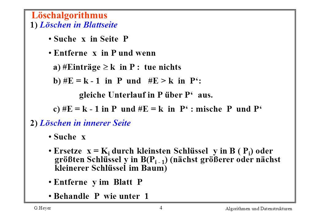 G.Heyer Algorithmen und Datenstrukturen 4 Löschalgorithmus 1) Löschen in Blattseite Suche x in Seite P Entferne x in P und wenn a) #Einträge k in P :