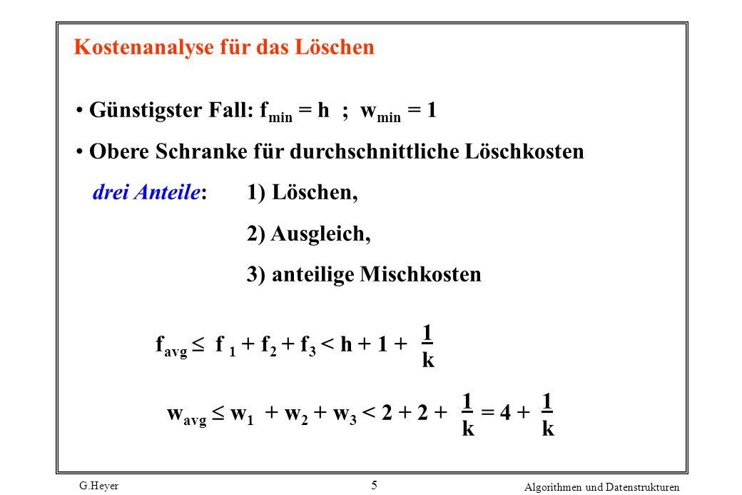 G.Heyer Algorithmen und Datenstrukturen 5 Kostenanalyse für das Löschen Günstigster Fall: f min = h ; w min = 1 Obere Schranke für durchschnittliche L