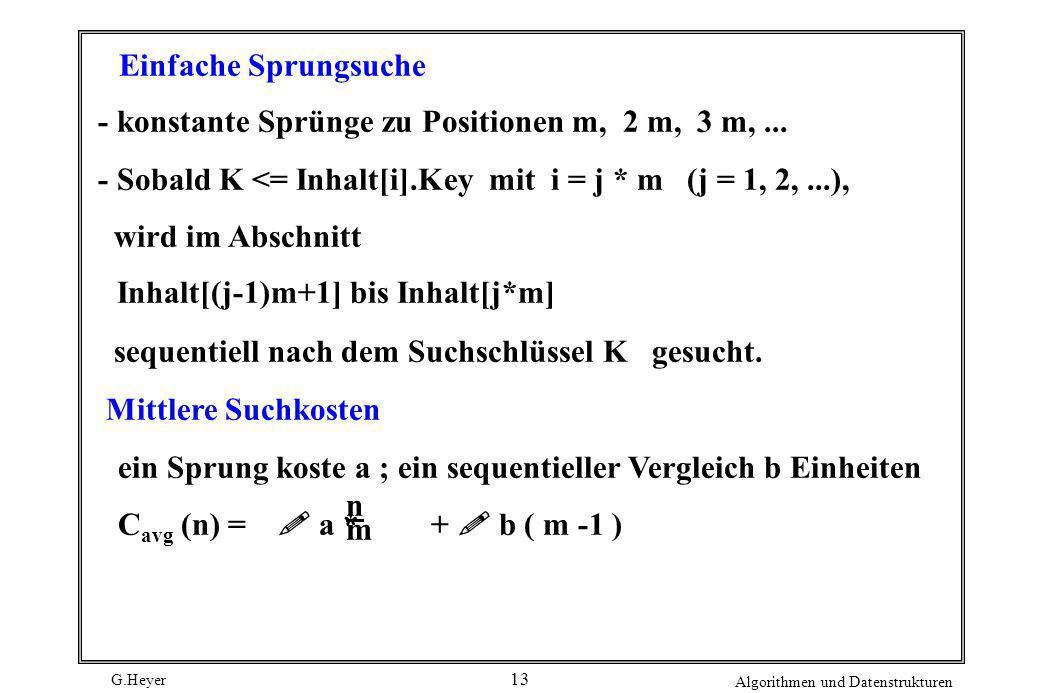 G.Heyer Algorithmen und Datenstrukturen 13 Einfache Sprungsuche - konstante Sprünge zu Positionen m, 2 m, 3 m,... - Sobald K <= Inhalt[i].Key mit i =
