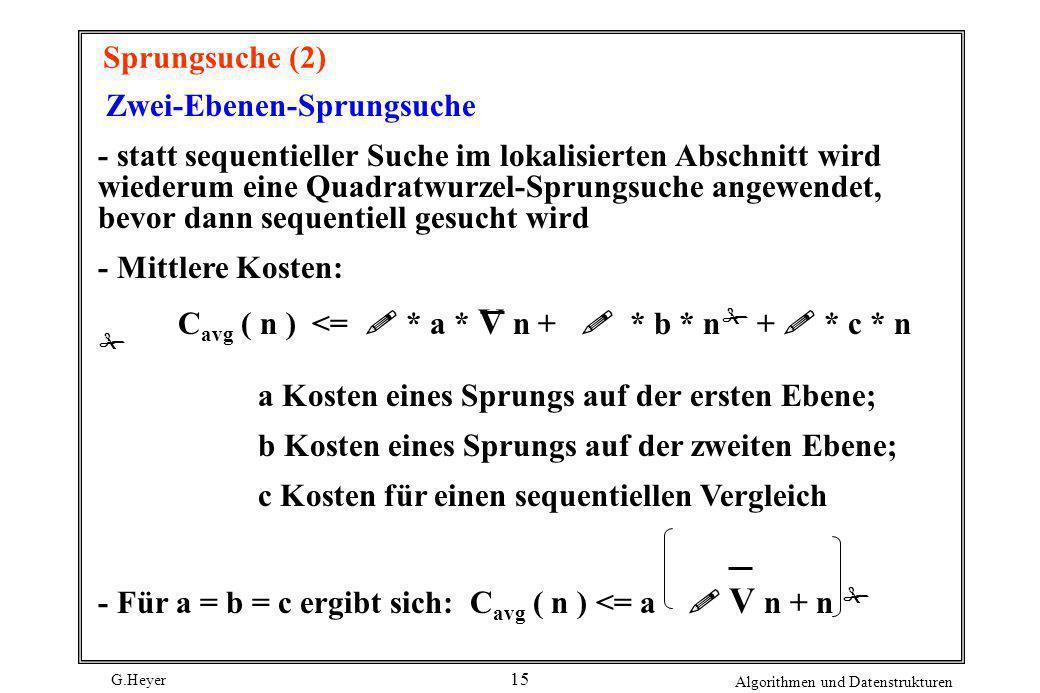 G.Heyer Algorithmen und Datenstrukturen 15 Sprungsuche (2) Zwei-Ebenen-Sprungsuche - statt sequentieller Suche im lokalisierten Abschnittwird wiederum