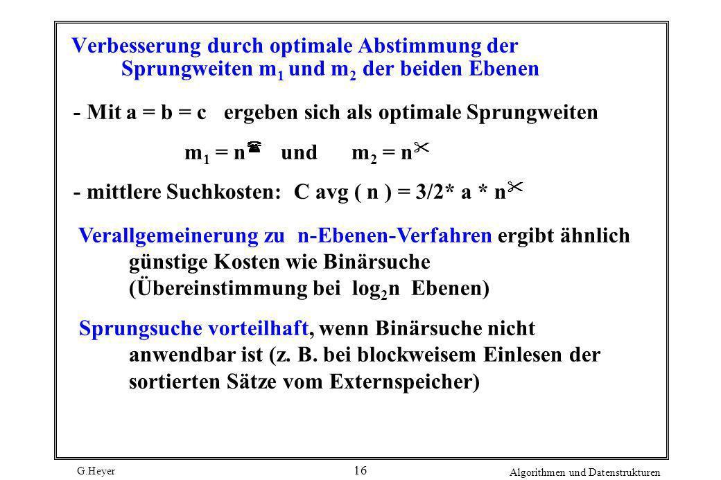 G.Heyer Algorithmen und Datenstrukturen 16 Verbesserung durch optimale Abstimmung der Sprungweiten m 1 und m 2 der beiden Ebenen - Mit a = b = c ergeb