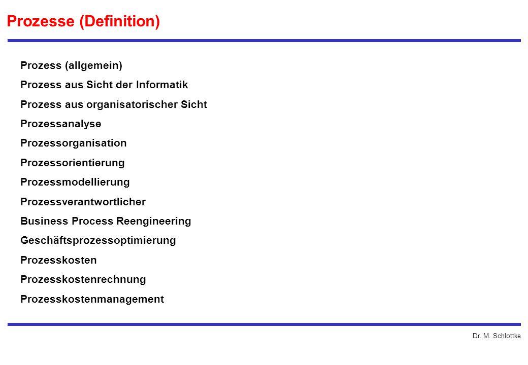 Dr. M. Schlottke Prozess (allgemein) Prozess aus Sicht der Informatik Prozess aus organisatorischer Sicht Prozessanalyse Prozessorganisation Prozessor