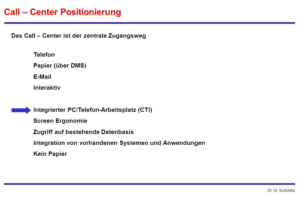 Dr. M. Schlottke Call – Center Positionierung Telefon Papier (über DMS) E-Mail Interaktiv Integrierter PC/Telefon-Arbeitsplatz (CTI) Screen Ergonomie