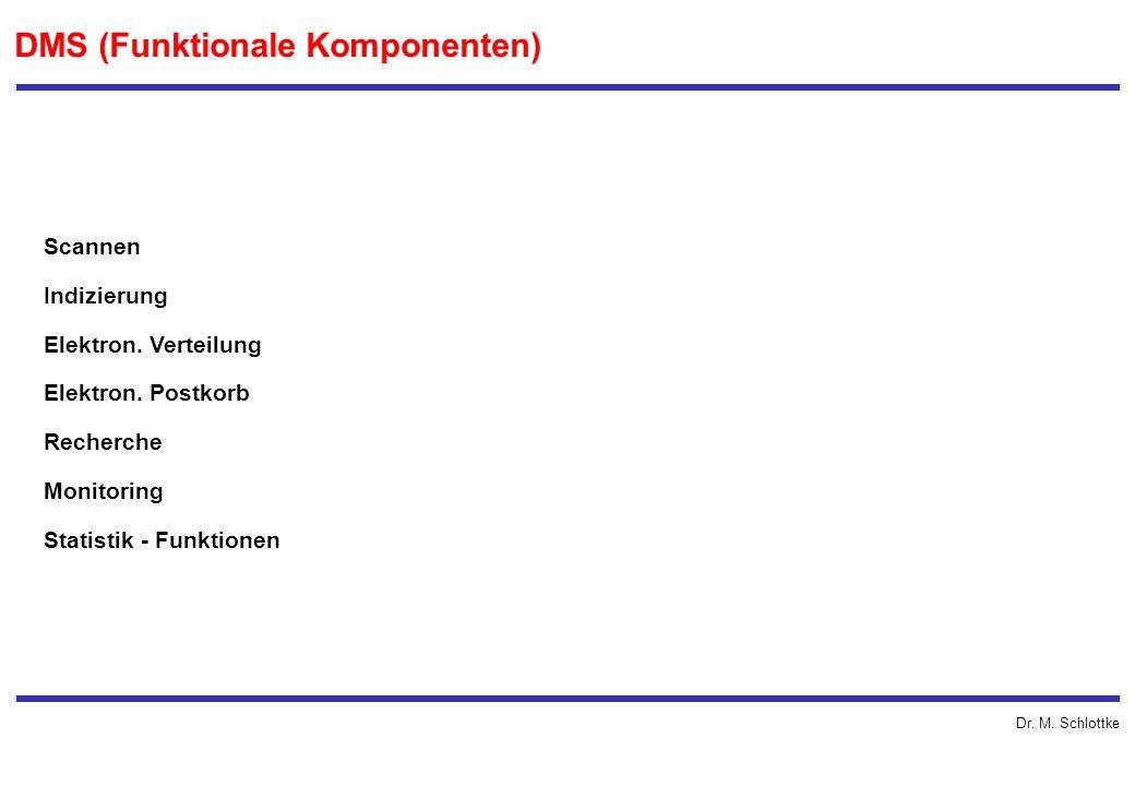 Dr. M. Schlottke Scannen Indizierung Elektron. Verteilung Elektron. Postkorb Recherche Monitoring Statistik - Funktionen DMS (Funktionale Komponenten)