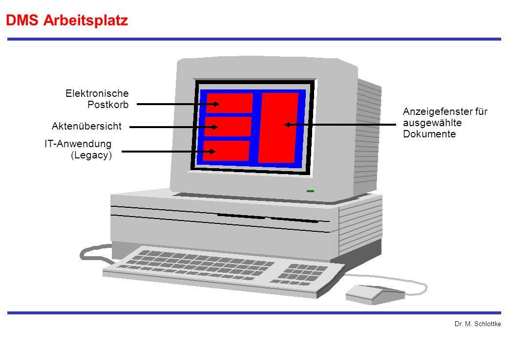 Dr. M. Schlottke DMS Arbeitsplatz Elektronische Postkorb Aktenübersicht IT-Anwendung (Legacy) Anzeigefenster für ausgewählte Dokumente