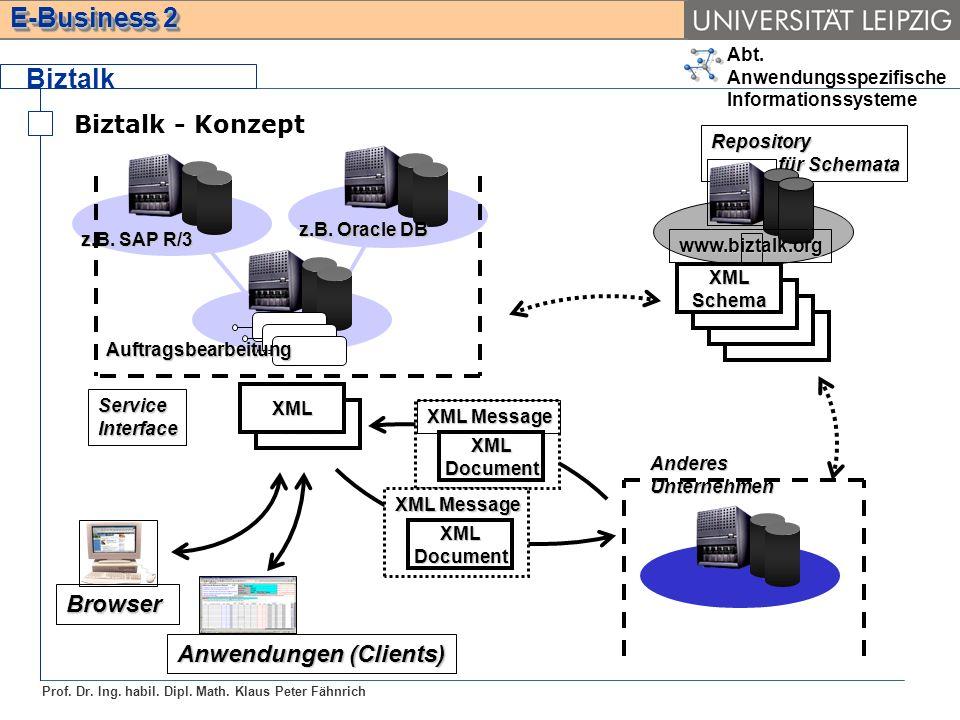 Abt. Anwendungsspezifische Informationssysteme Prof. Dr. Ing. habil. Dipl. Math. Klaus Peter Fähnrich E-Business 2 Biztalk Biztalk - Konzept Auftragsb